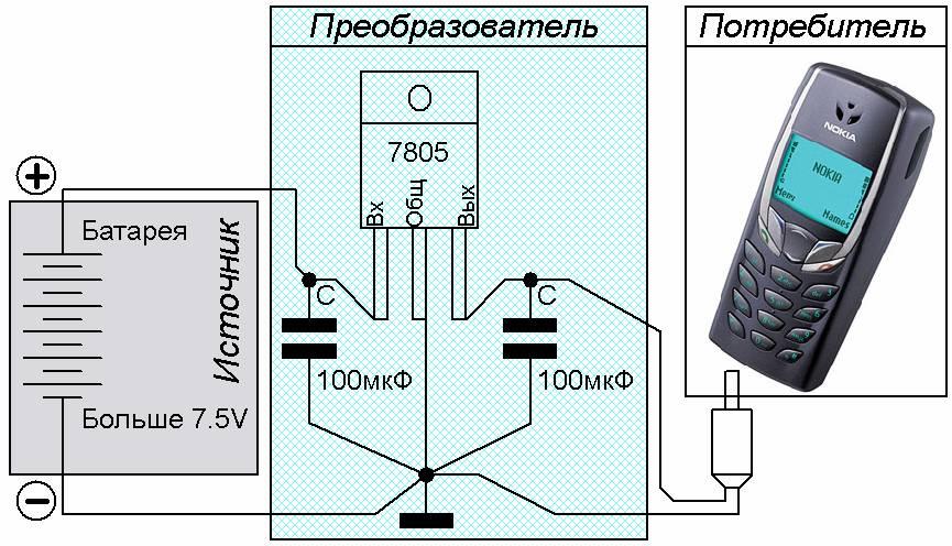 Как сделать прибор для зарядки аккумулятора